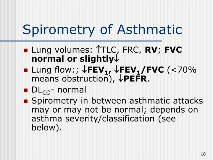 Spirometry of Asthmatic