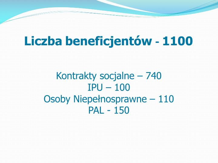 Liczba beneficjent w 1100