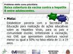 problema eleito como priorit rio baixa cobertura da vacina contra a hepatite b entre adolescentes