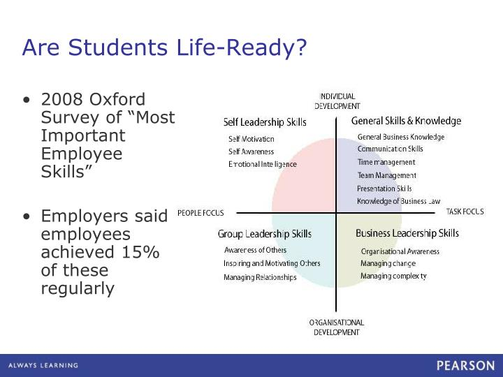Are Students Life-Ready?