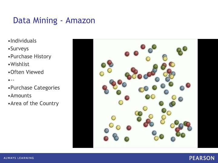 Data Mining - Amazon