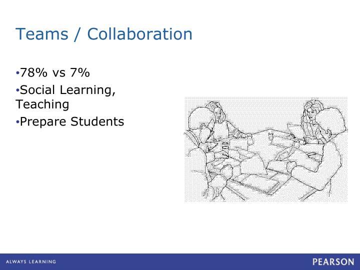 Teams / Collaboration