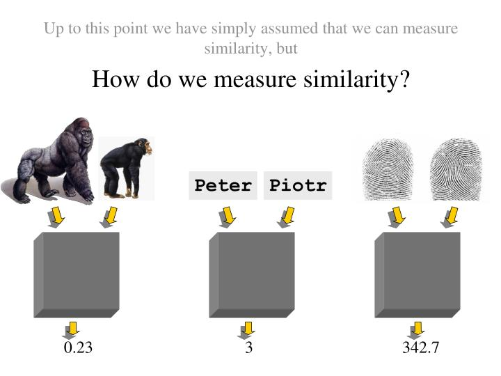 Up to this point we have simply assumed that we can measure similarity, but