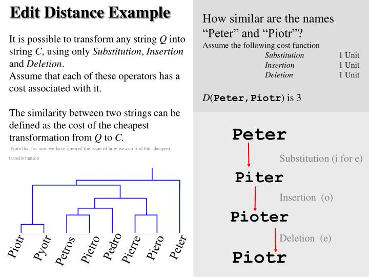 Edit Distance Example