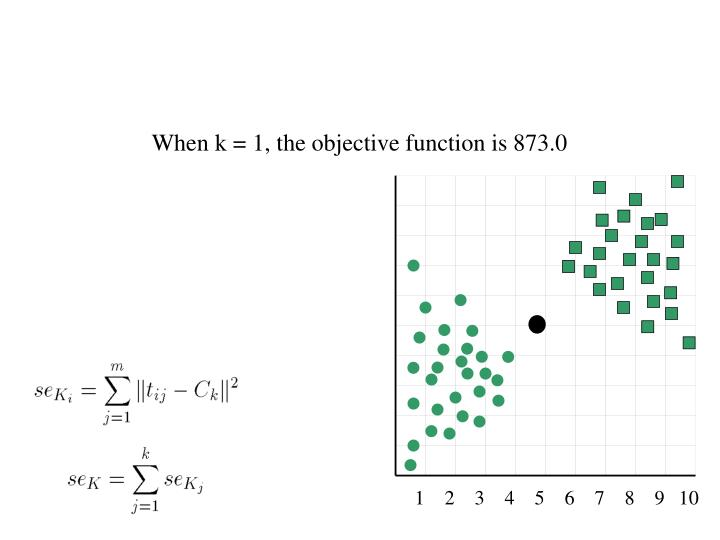 When k = 1, the objective function is 873.0