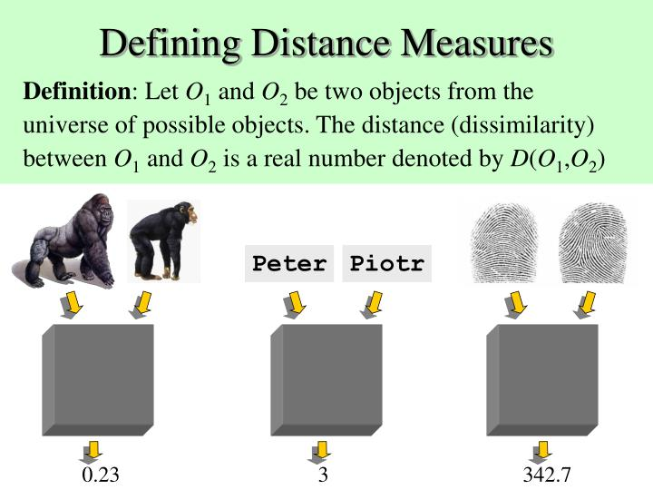 Defining Distance Measures