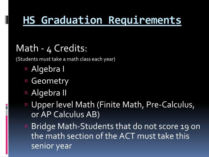 HS Graduation Requirements