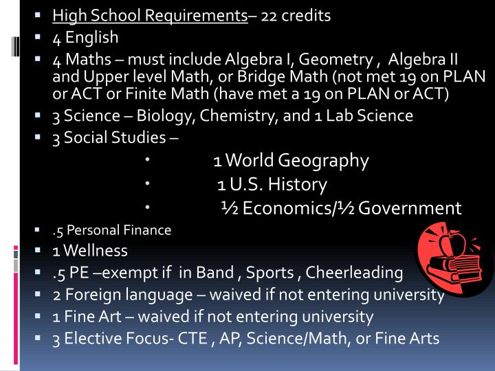 High School Requirements