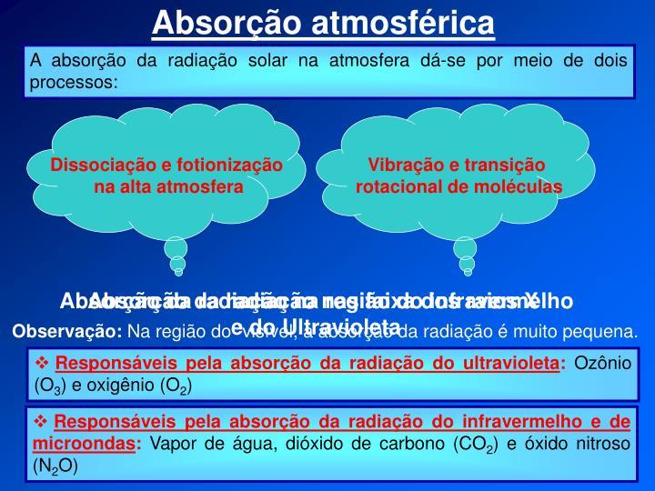 Absorção atmosférica