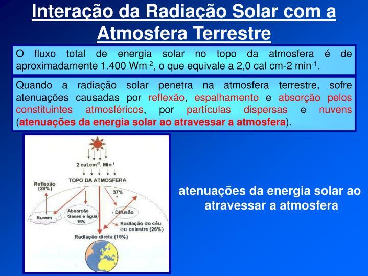 Interação da Radiação Solar com a Atmosfera Terrestre