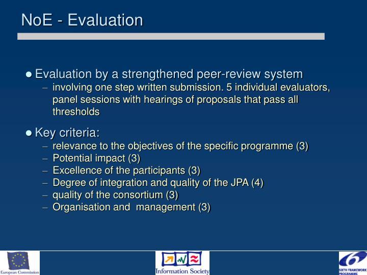 NoE - Evaluation