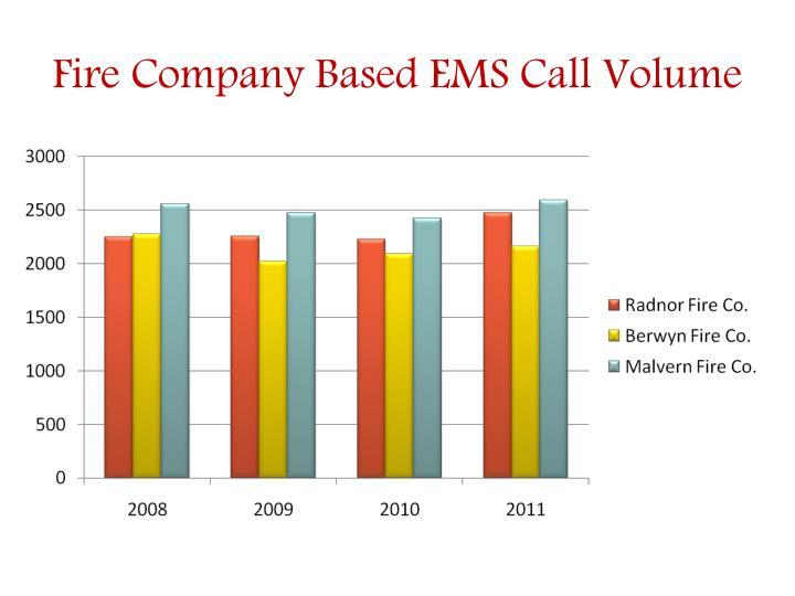 Fire Company Based EMS Call Volume