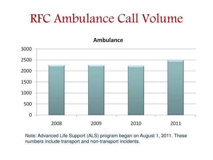 RFC Ambulance Call Volume
