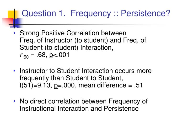 Question 1.  Frequency :: Persistence?