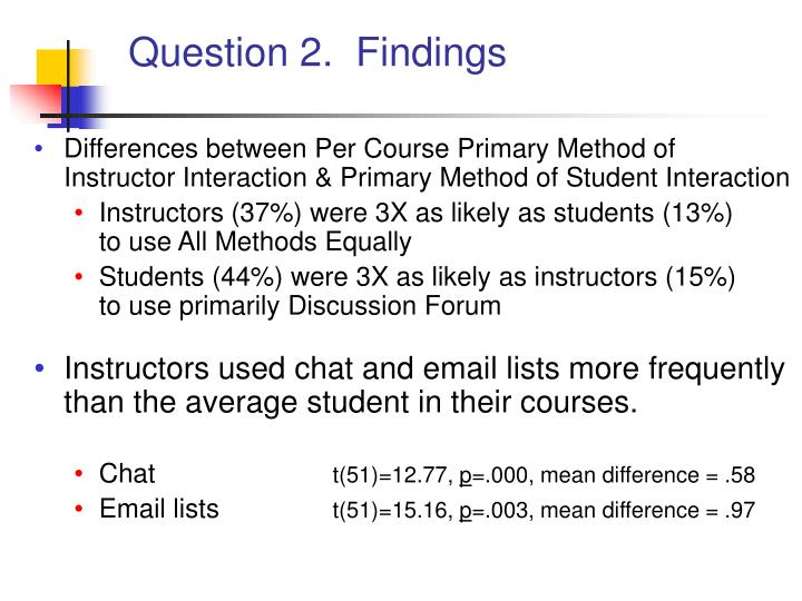 Question 2.  Findings