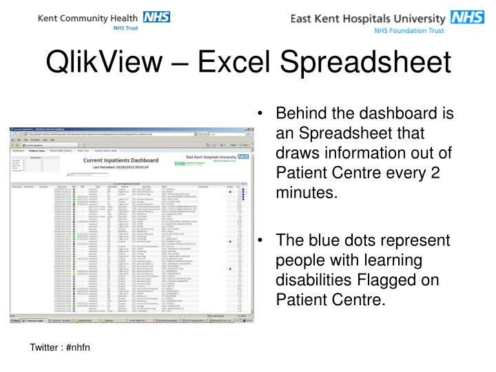 QlikView – Excel Spreadsheet