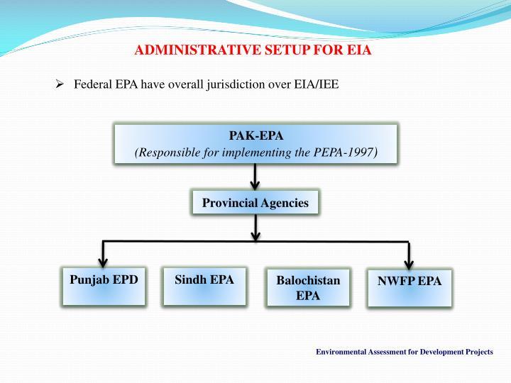 ADMINISTRATIVE SETUP FOR EIA