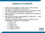 history of icacit