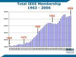 total ieee membership 1963 2006