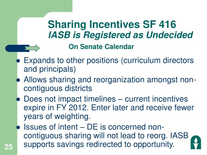 Sharing Incentives SF 416