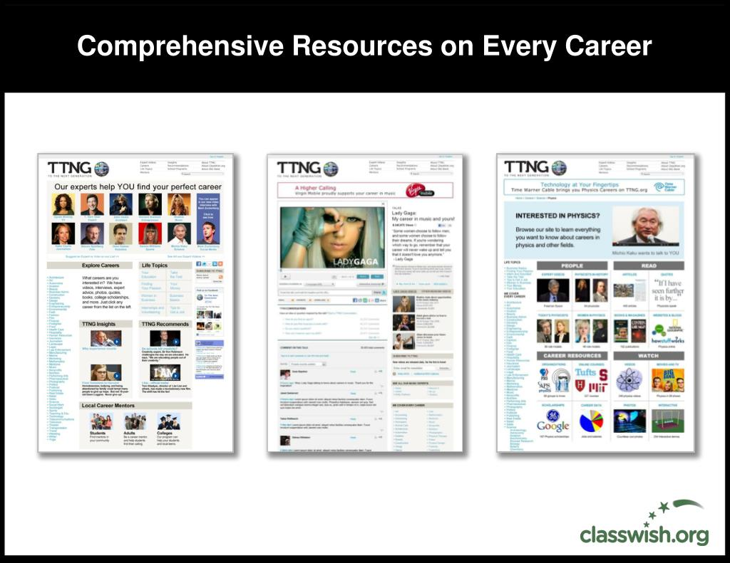 PPT - Careers Internship at ClassWish PowerPoint Presentation - ID