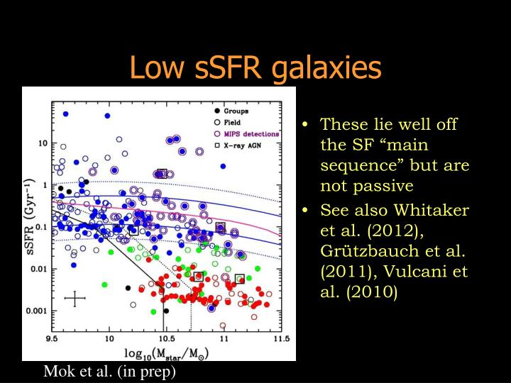 Low sSFR galaxies