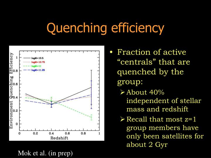 Quenching efficiency