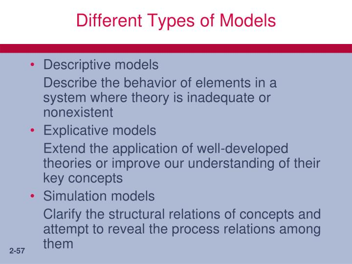 Different Types of Models