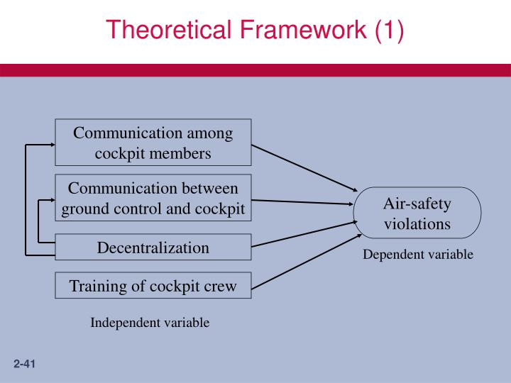 theoretical framework of modern gadgets Developing theoretical relativistic framework for research in open and flexible learning: a new trend in educational research.