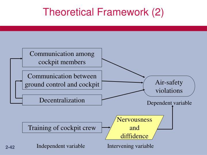 Theoretical Framework (2)