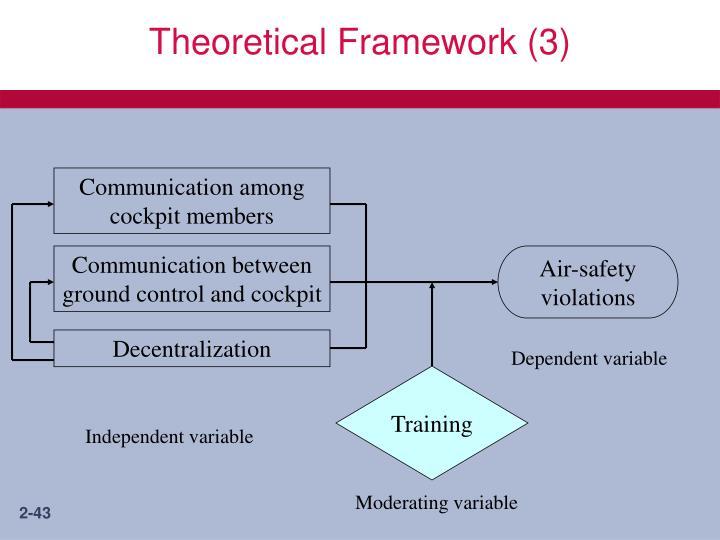 Theoretical Framework (3)