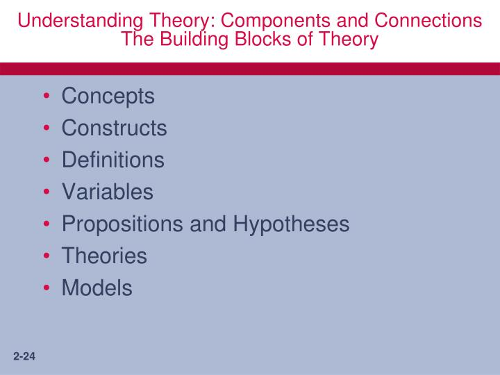 Understanding Theory: Components and Connections
