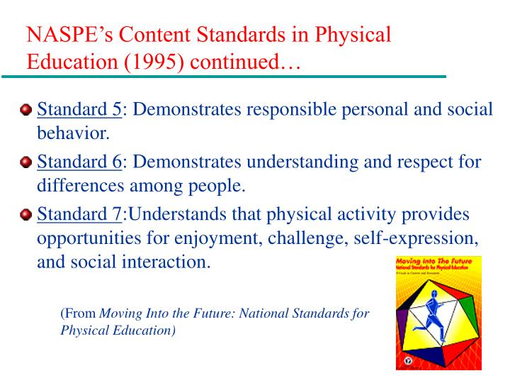 the four main objectives of physical education The leading website for health education and pe teachers shape america sets the standards and practices that define highly effective health and physical education.