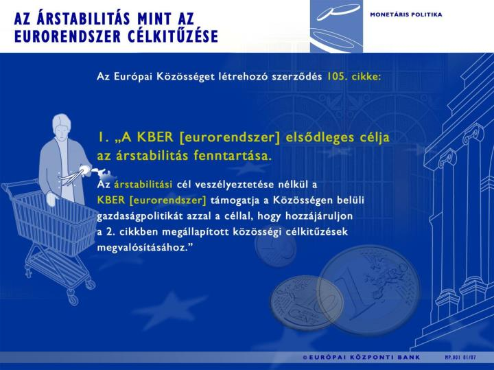 Monetaris politika ecb