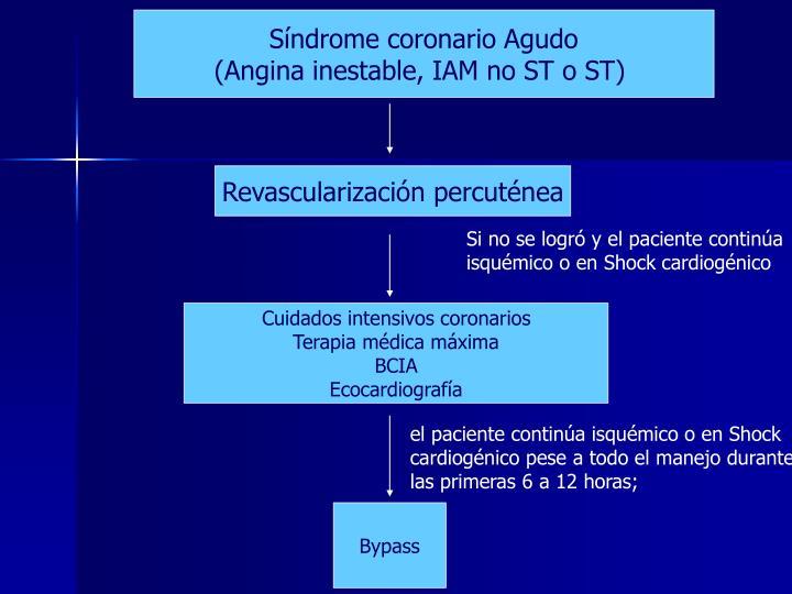 Síndrome coronario Agudo
