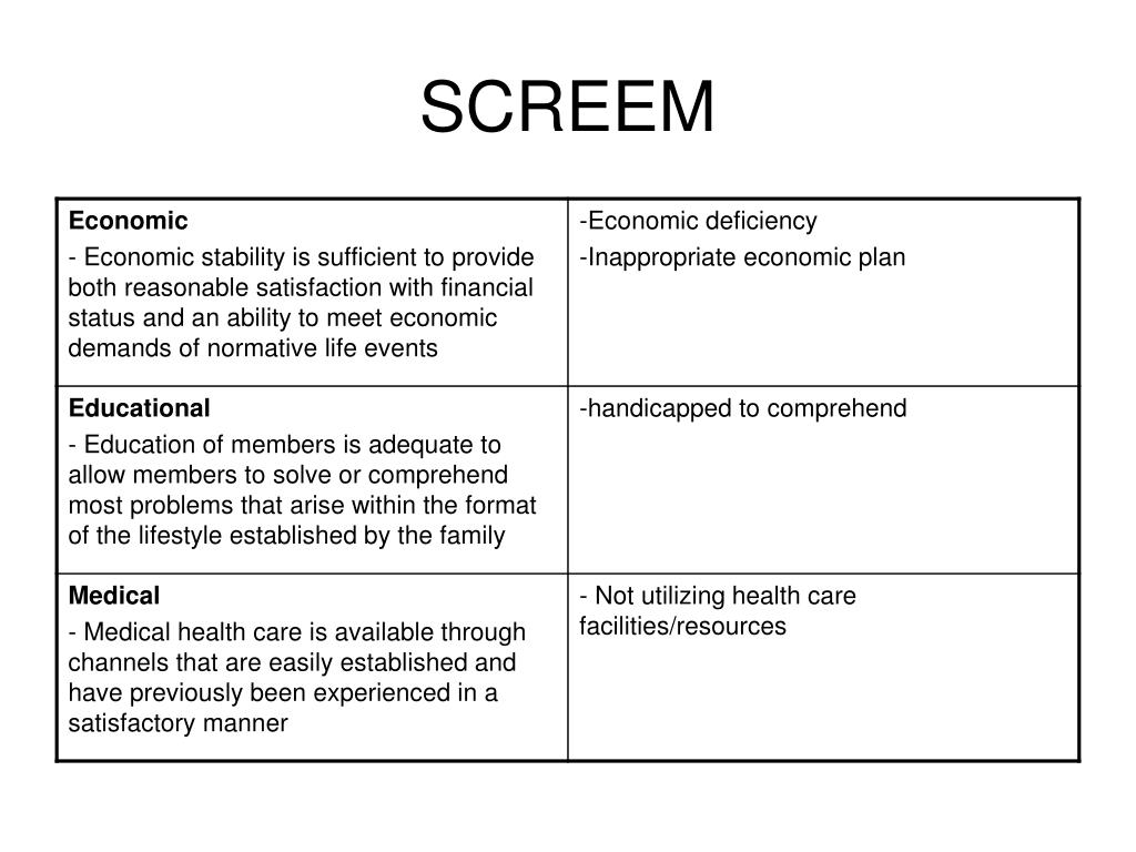 Ppt Tools In Family Assessment Powerpoint Presentation Free Download Id 4581670 Who is eligible for an assessment? tools in family assessment powerpoint