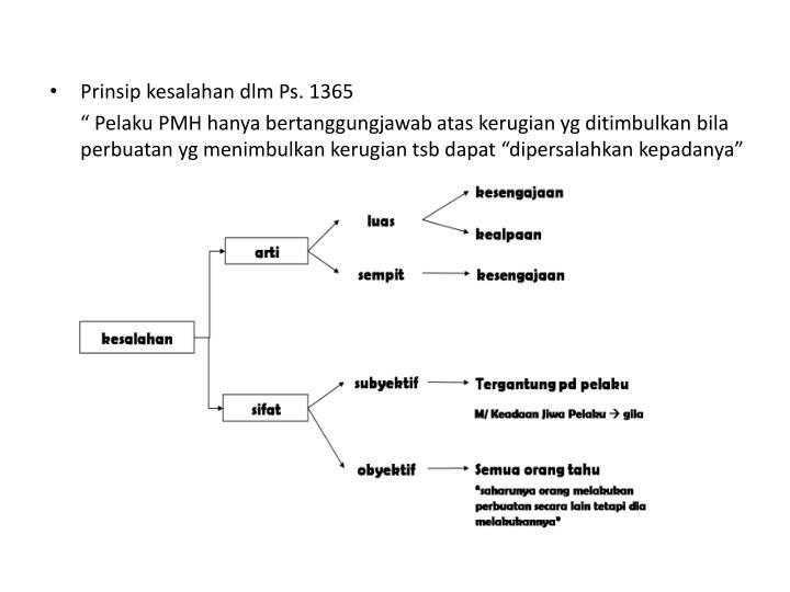 Prinsip kesalahan dlm Ps. 1365