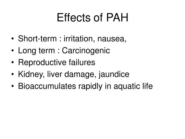 Effectsof PAH