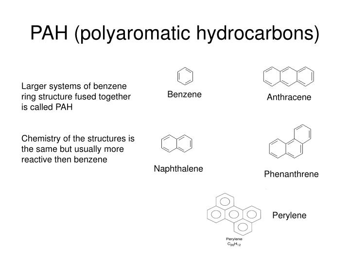 Pah polyaromatic hydrocarbons