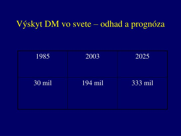 Výskyt DM vo svete – odhad a prognóza