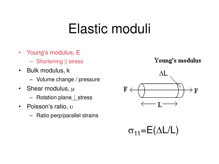 Ppt Elastic Moduli Powerpoint Presentation Free Download Id