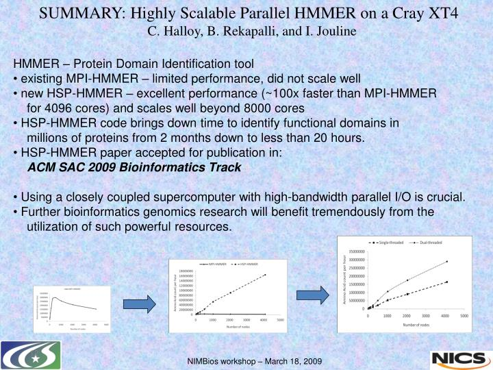 SUMMARY: Highly Scalable Parallel HMMER on a Cray XT4