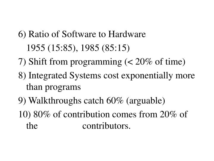 6) Ratio of Software to Hardware