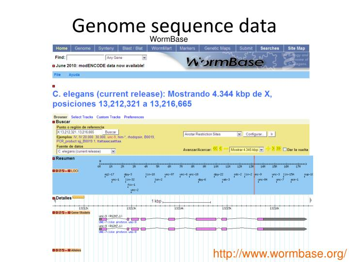 Genome sequence data