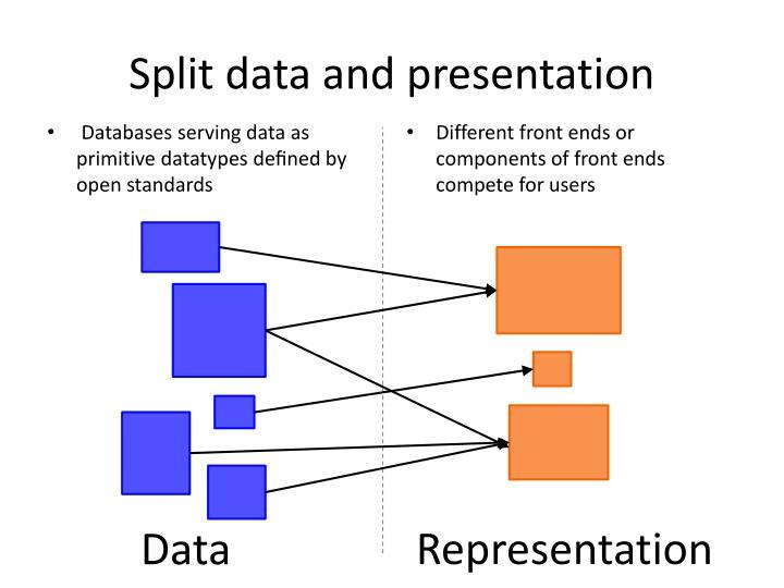 Split data and presentation