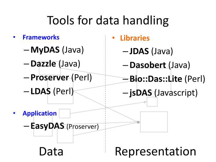 Tools for data handling
