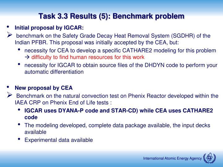 Task 3.3 Results (5): Benchmark