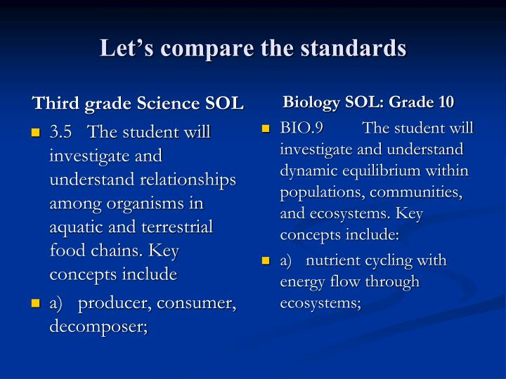 Third grade Science SOL
