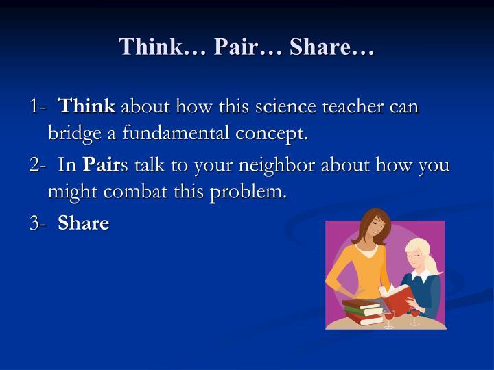 Think… Pair… Share…