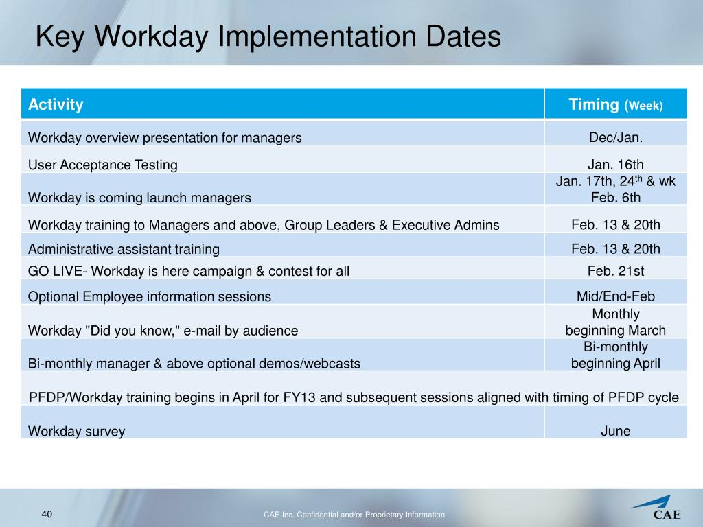 PPT - Workday Leader Launch PowerPoint Presentation - ID:4583170